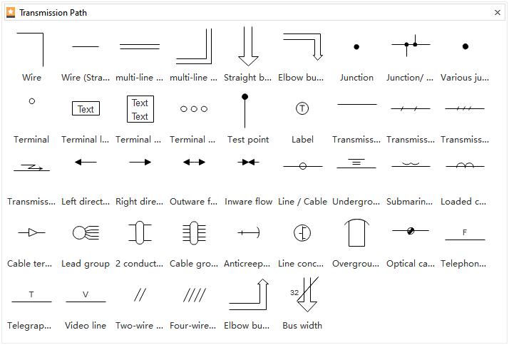 Electrical Diagram Symbols - Transmission Path