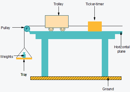 Sciencedraw Create Science Diagram Easily