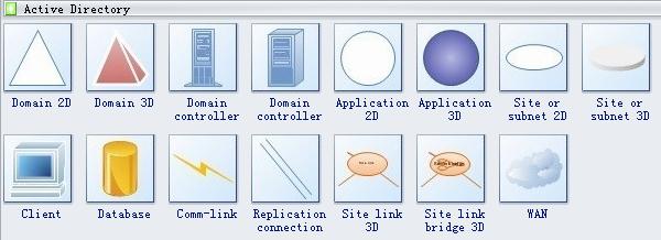 Active Directory Symbols 2