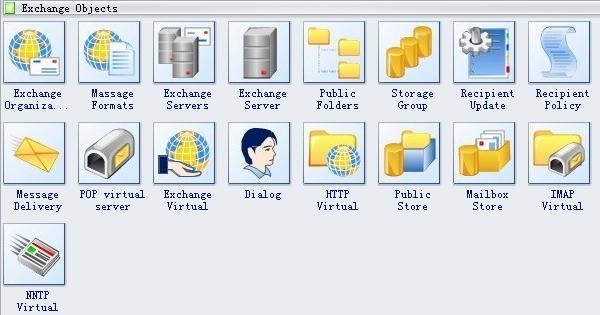 Active Directory Symbols 3