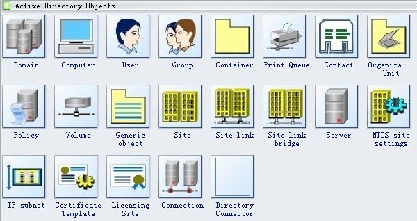 Active Directory Symbols