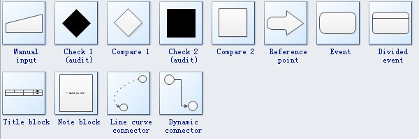 Audit Diagram Symbols 2