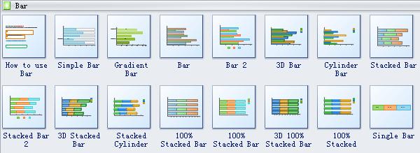 Bar Chart Symbols