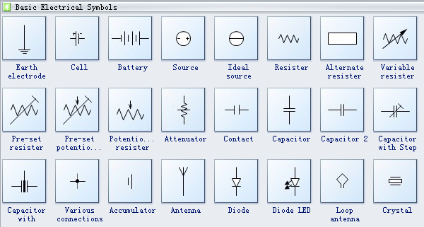 basic electrical creating a basic electrical diagram standard wiring diagram symbols at mifinder.co