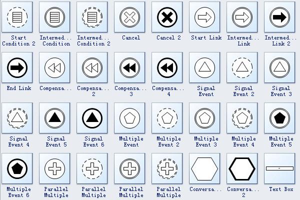 BPMN Symbols 2