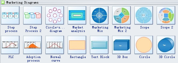 Business Matrix Symbols 2