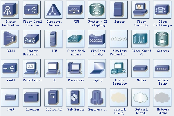 Cisco Network Diagram Symbols 2