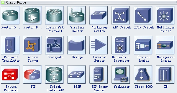 Cisco Network Symbols