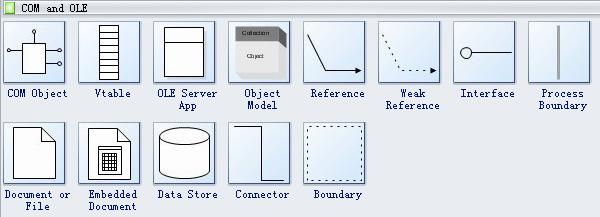 COM and OLE Symbols