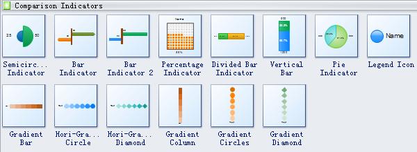 Comparison Chart Symbols 3