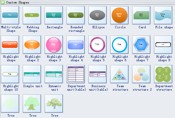 Custom organizational charts with examples and templates custom organizational chart symbols ccuart Gallery