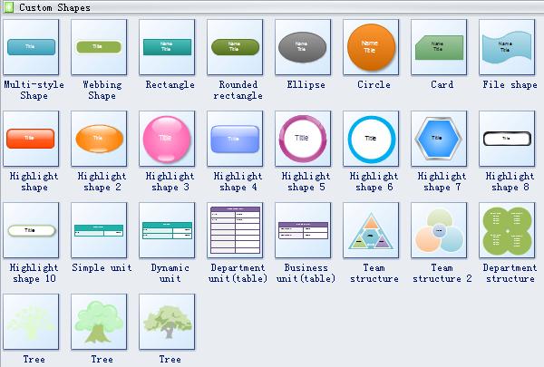 Custom Organizational Chart Symbols