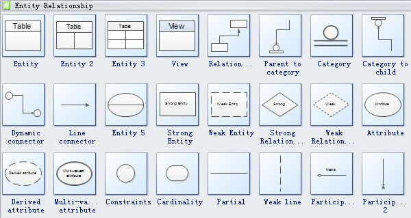 Er diagram symbols and their usage database model diagram symbols ccuart Gallery