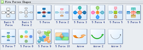 Five Forces Chart Symbols
