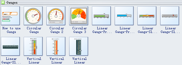 Gauges chart definition examples and software gauges chart symbols ccuart Gallery