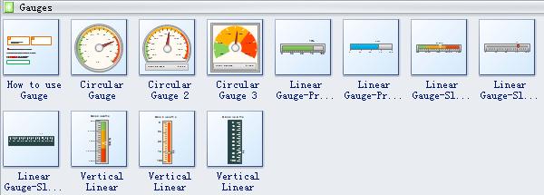 Gauges Chart Symbols