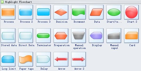 highlight flowchart symbols
