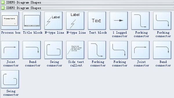 IDEF Symbols