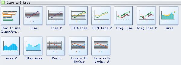 Line Chart Symbols
