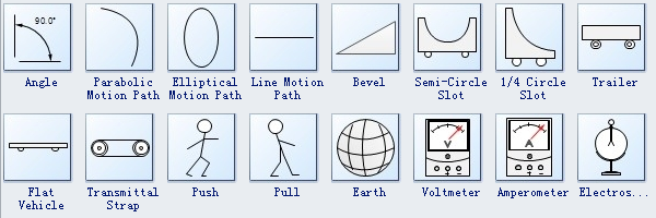 Physical Mechanics Symbols 2