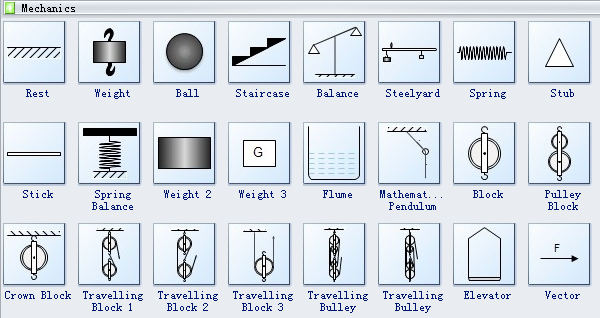 Mechanics Diagram Symbols