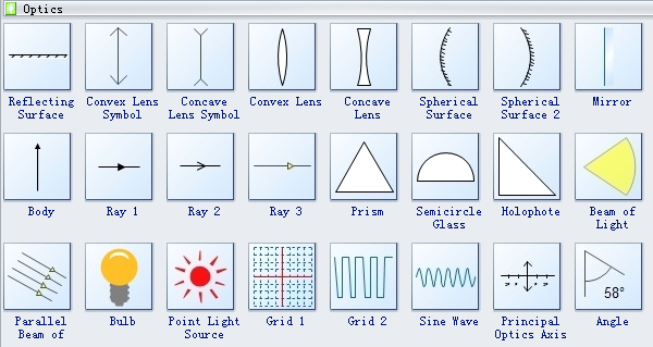 Optics Diagram Symbols