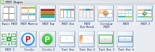 PEST Chart Symbols