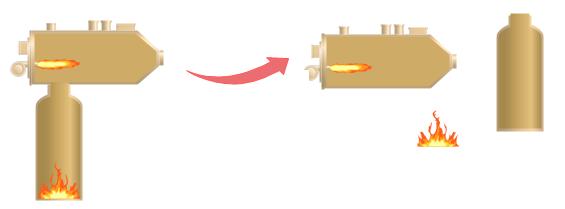 symboles de chaudière séparables