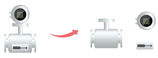P Id Flow Meters Symbols And Their Usage