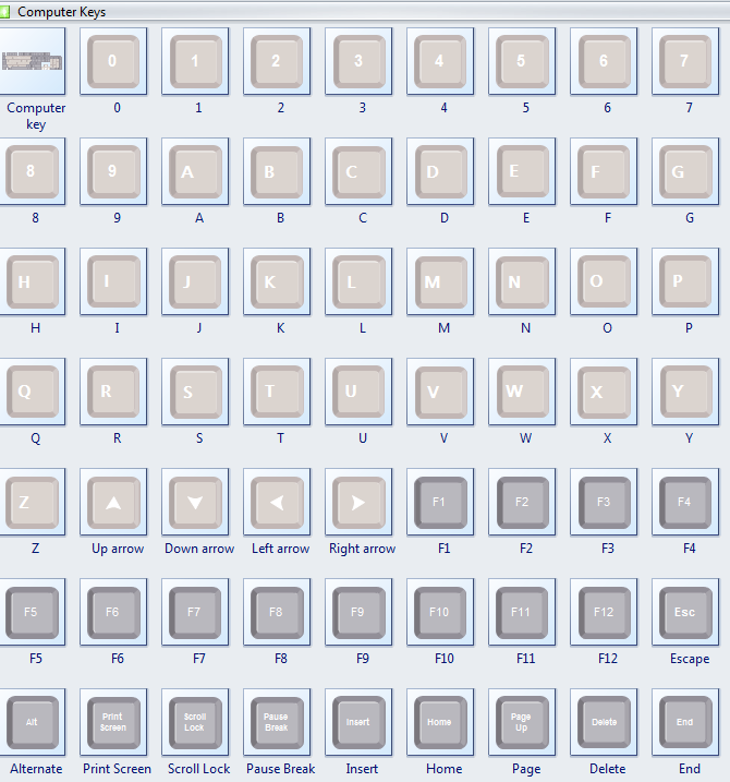 PID Computer Key Symbols