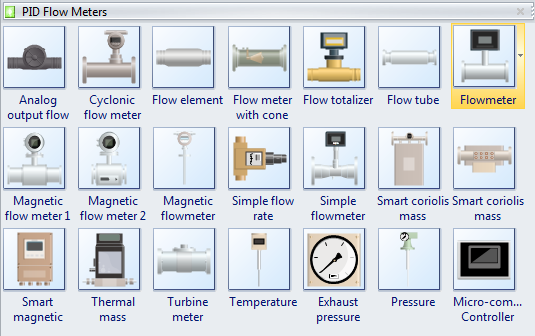 P&ID Flow Meters Symbols and Their Usage