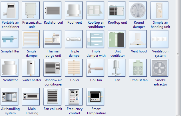 P Amp Id Hvac Symbols And Their Usage