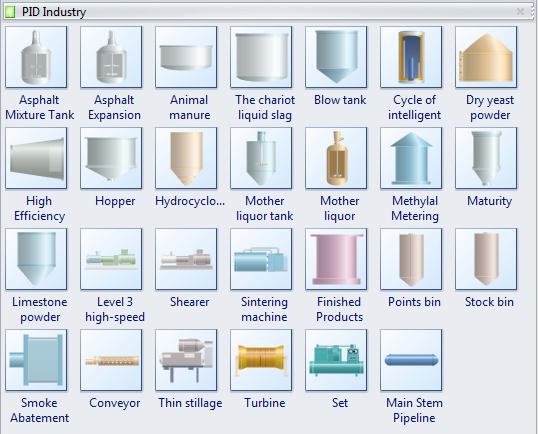 PID Industry Symbols
