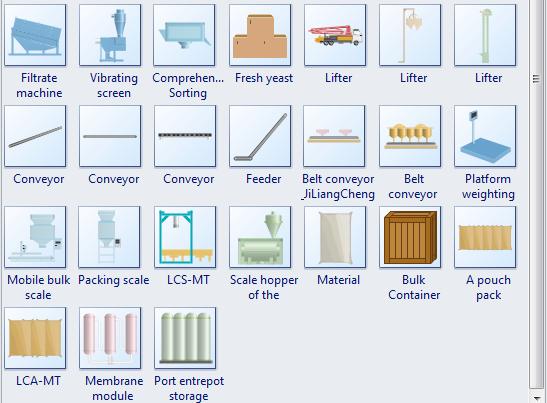 R&I-Logistiksymbole