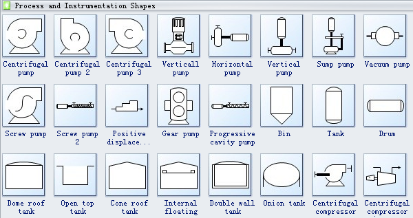 Process Instrument Symbols on mechanical piping schematic symbols