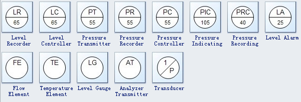 Process Flow Diagram Symbols 2