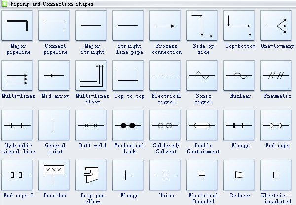 Gas Flow Schematic Drawing Symbols Wiring Diagrams