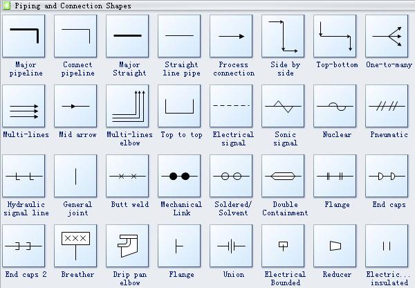 Process And Instrument Diagram Symbols