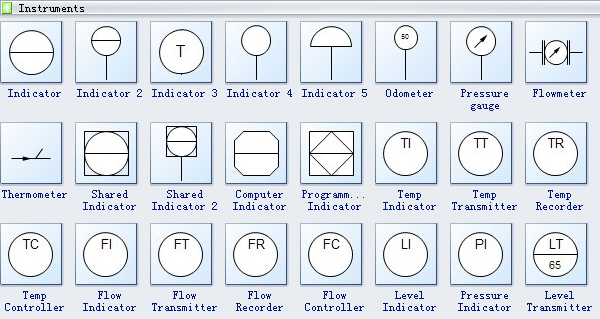 Process flow diagram symbols ccuart Images