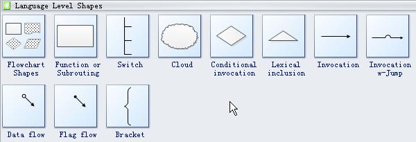 Program structure symbols ccuart Images