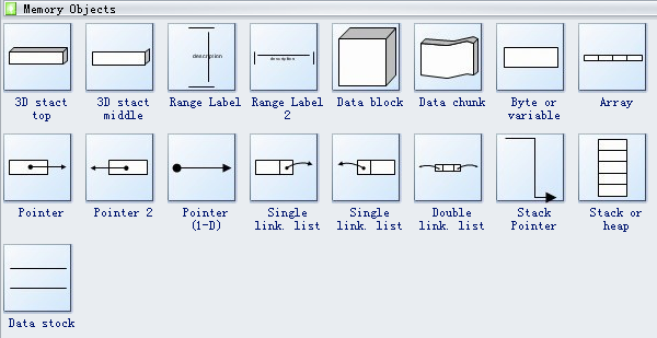 Program Structure Symbols