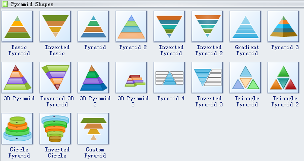 Pyramid Diagram Symbols