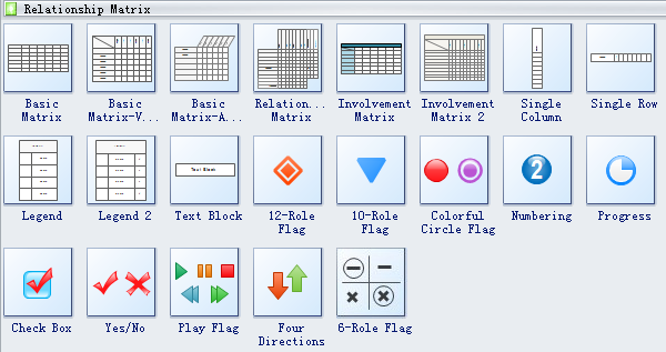 Relationship Matrix Symbols