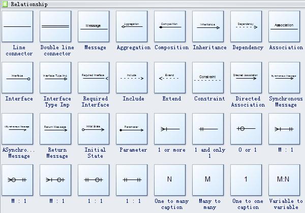 er diagram explained chen erd symbols  chen erd symbols