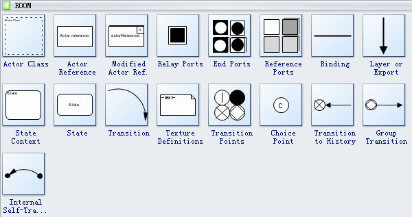 ROOM Diagram Symbols