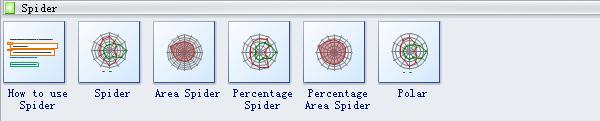 Spider Chart Symbols