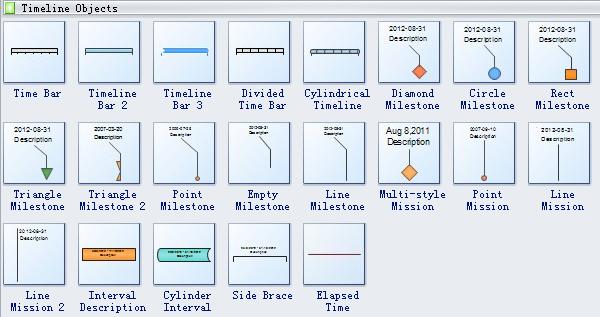 Timeline Symbols