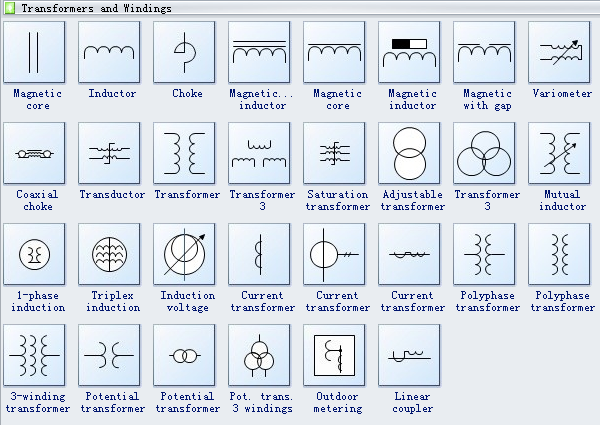 System diagram symbols example electrical wiring diagram industrial control system diagram symbols rh edrawsoft com system diagram notation system diagram notation ccuart Choice Image