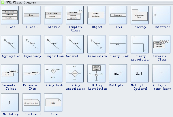 Uml class diagram uml diagram solutions uml class diagram symbols ccuart Gallery