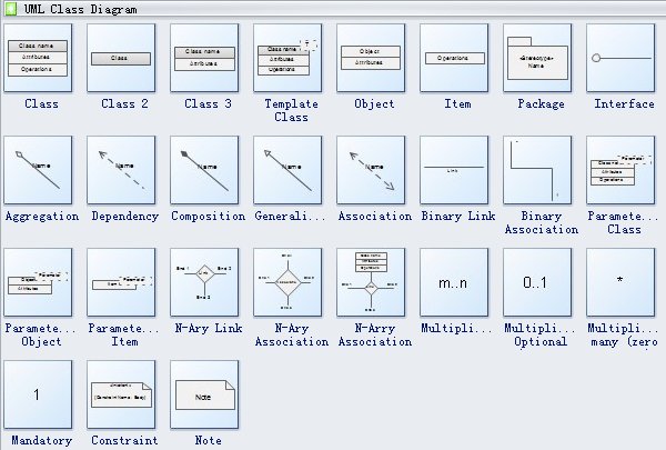 Uml diagram symbols uml class diagram symbols ccuart Gallery